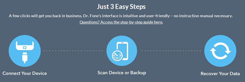 dr fone for android